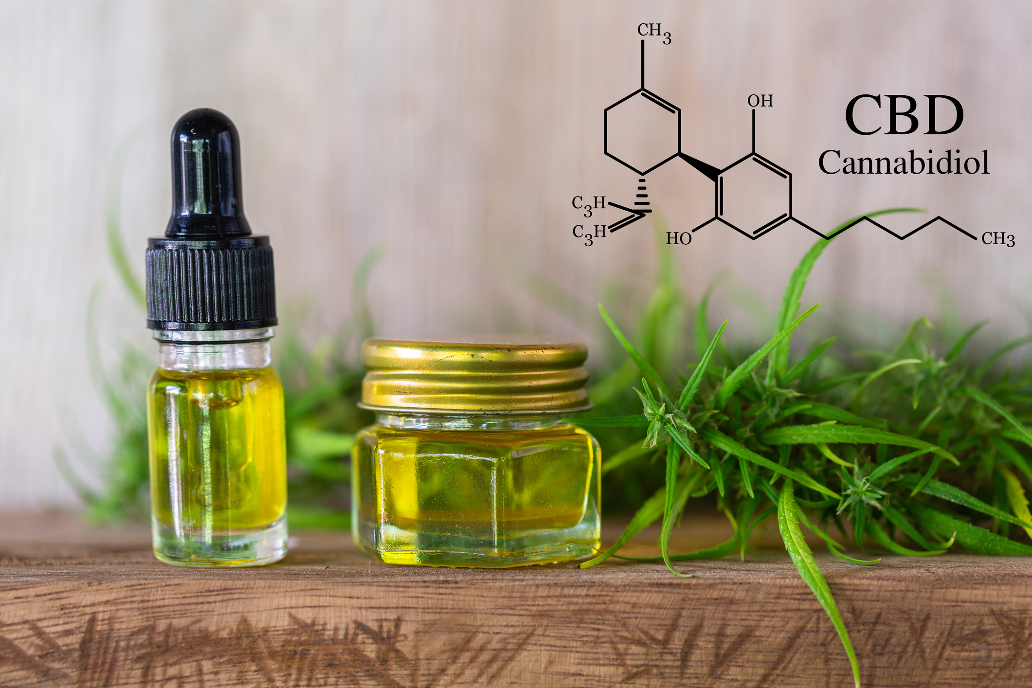 marketing CBD in 2020